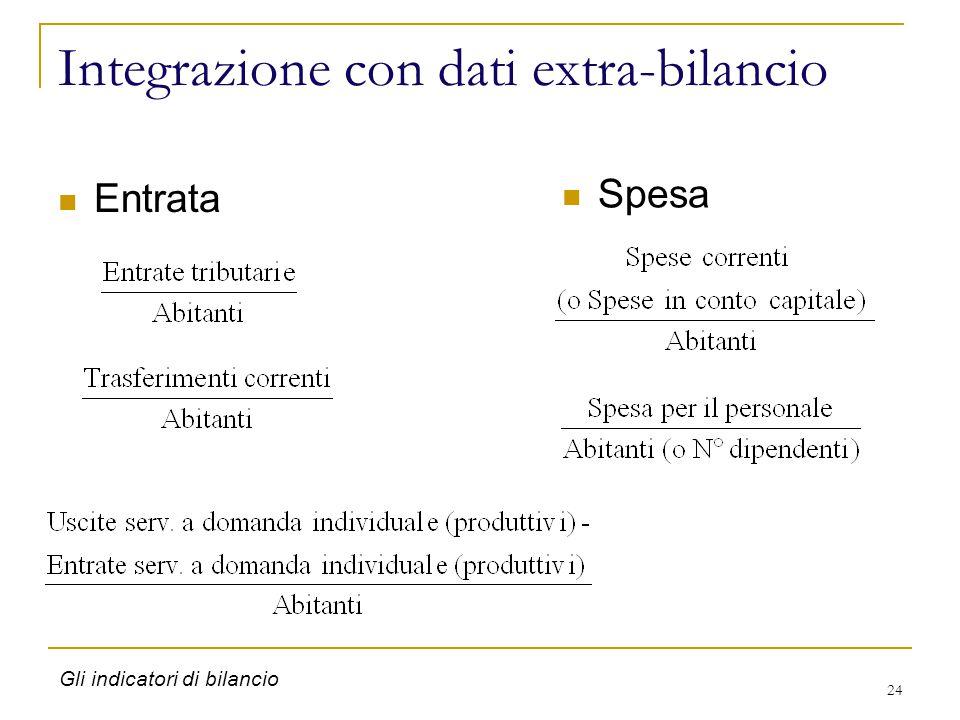 24 Entrata Spesa Gli indicatori di bilancio Integrazione con dati extra-bilancio