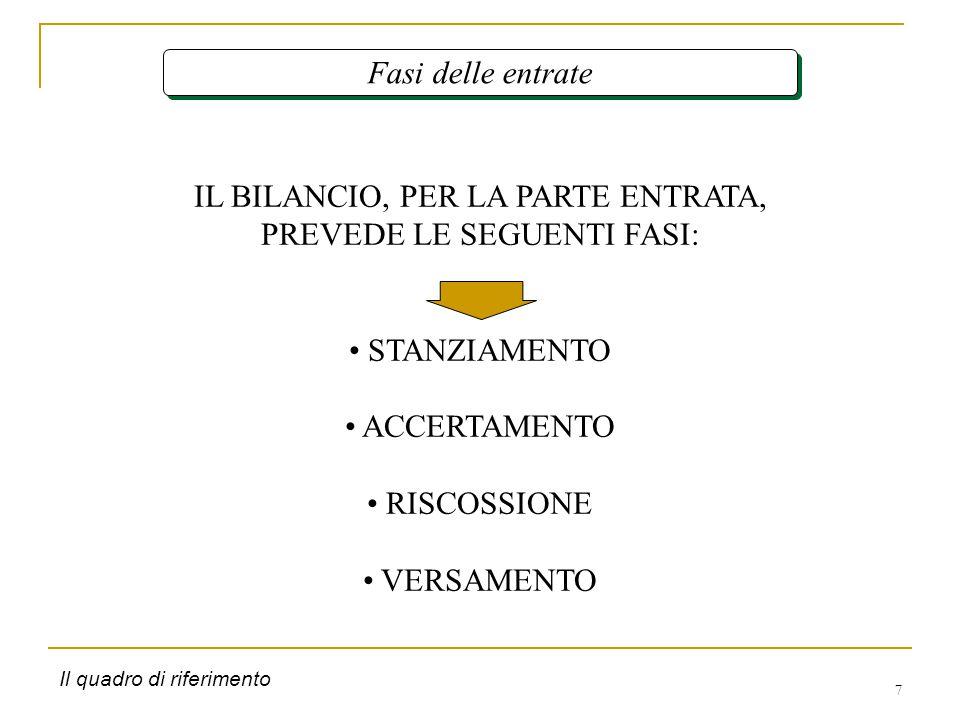 7 Fasi delle entrate IL BILANCIO, PER LA PARTE ENTRATA, PREVEDE LE SEGUENTI FASI: STANZIAMENTO ACCERTAMENTO RISCOSSIONE VERSAMENTO Il quadro di riferimento