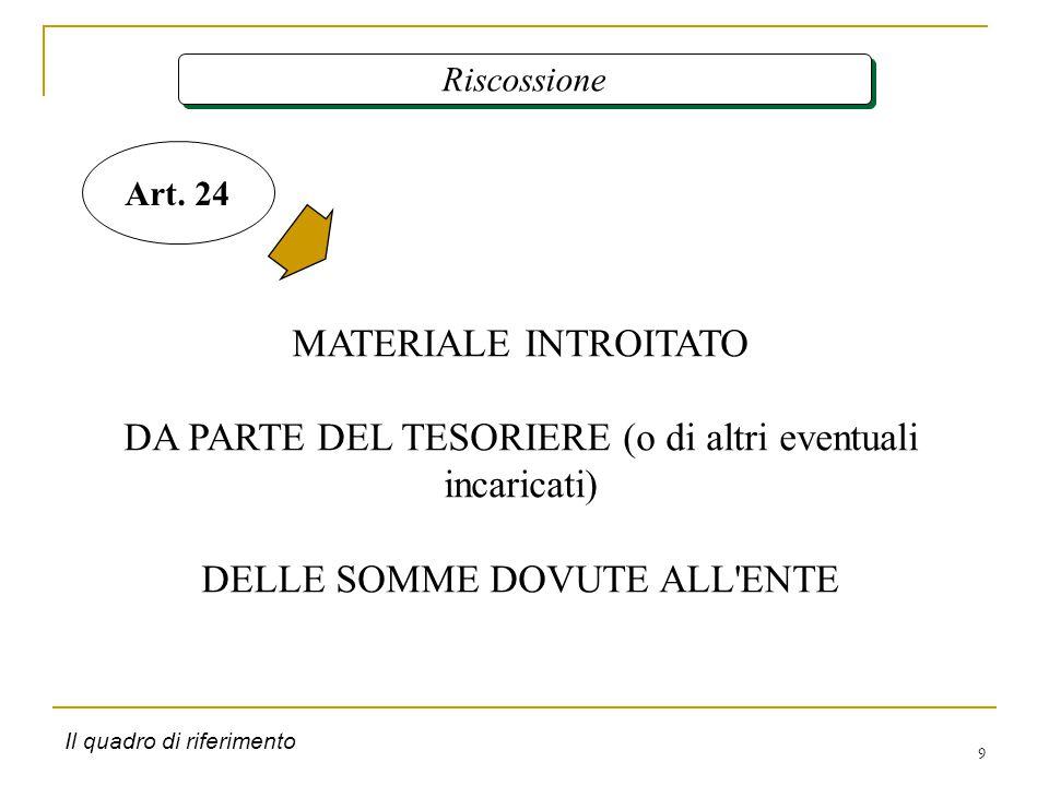 9 Riscossione MATERIALE INTROITATO DA PARTE DEL TESORIERE (o di altri eventuali incaricati) DELLE SOMME DOVUTE ALL ENTE Art.