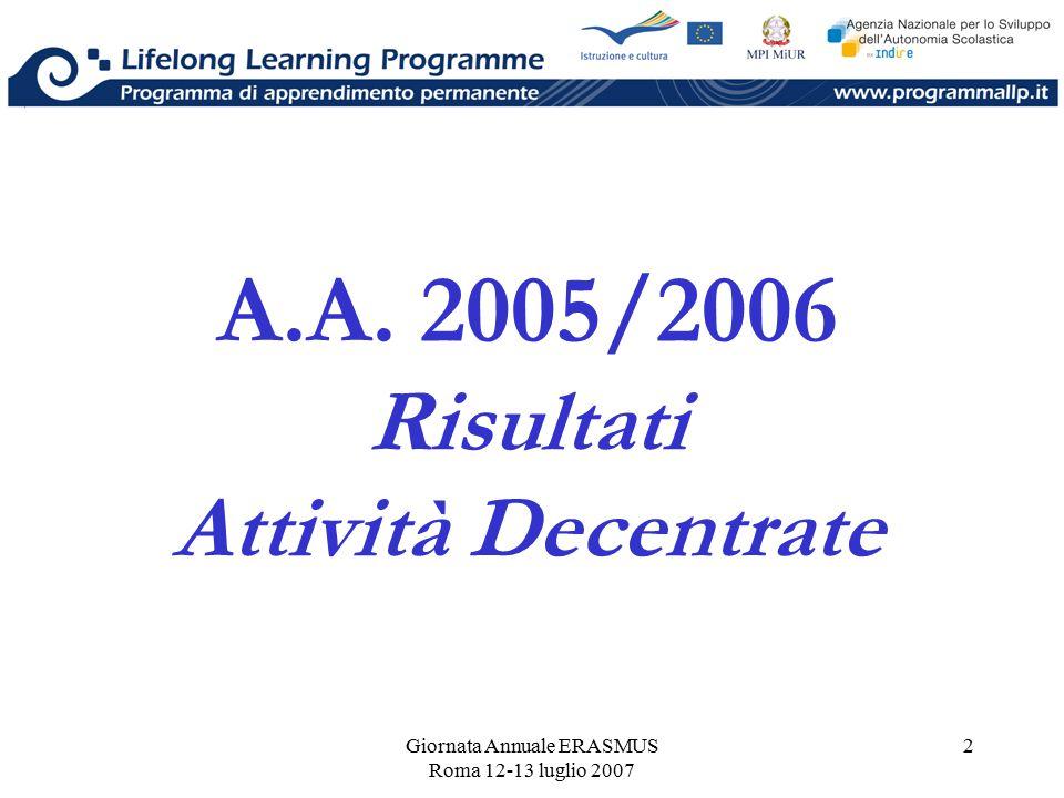 Giornata Annuale ERASMUS Roma 12-13 luglio 2007 2 A.A. 2005/2006 Risultati Attività Decentrate