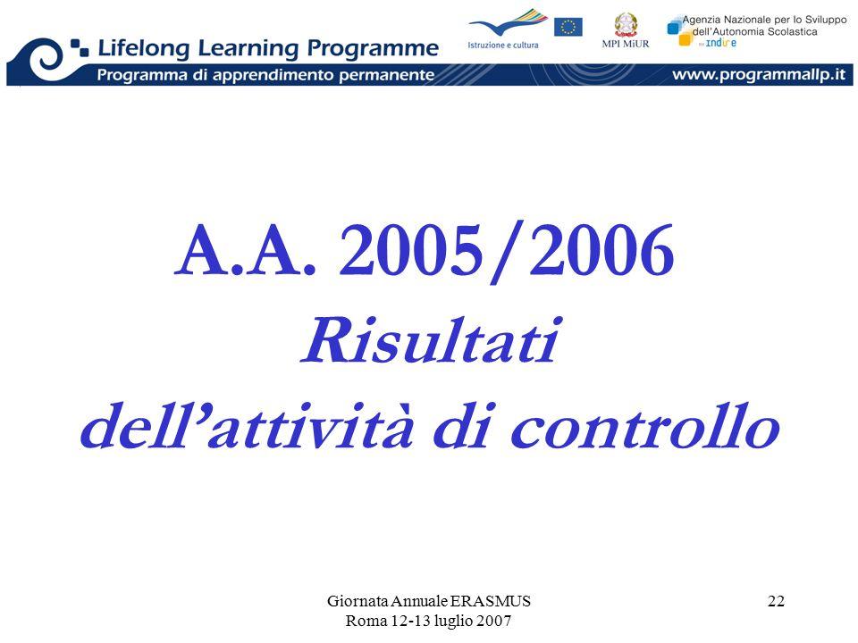 Giornata Annuale ERASMUS Roma 12-13 luglio 2007 22 A.A. 2005/2006 Risultati dell'attività di controllo