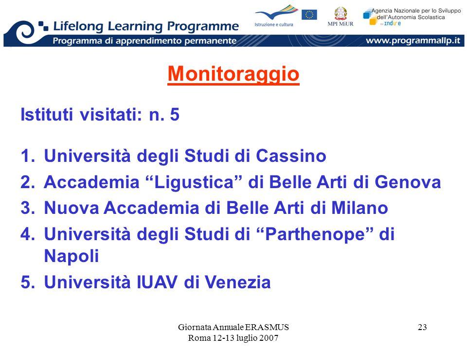 """Giornata Annuale ERASMUS Roma 12-13 luglio 2007 23 Monitoraggio Istituti visitati: n. 5 1.Università degli Studi di Cassino 2.Accademia """"Ligustica"""" di"""