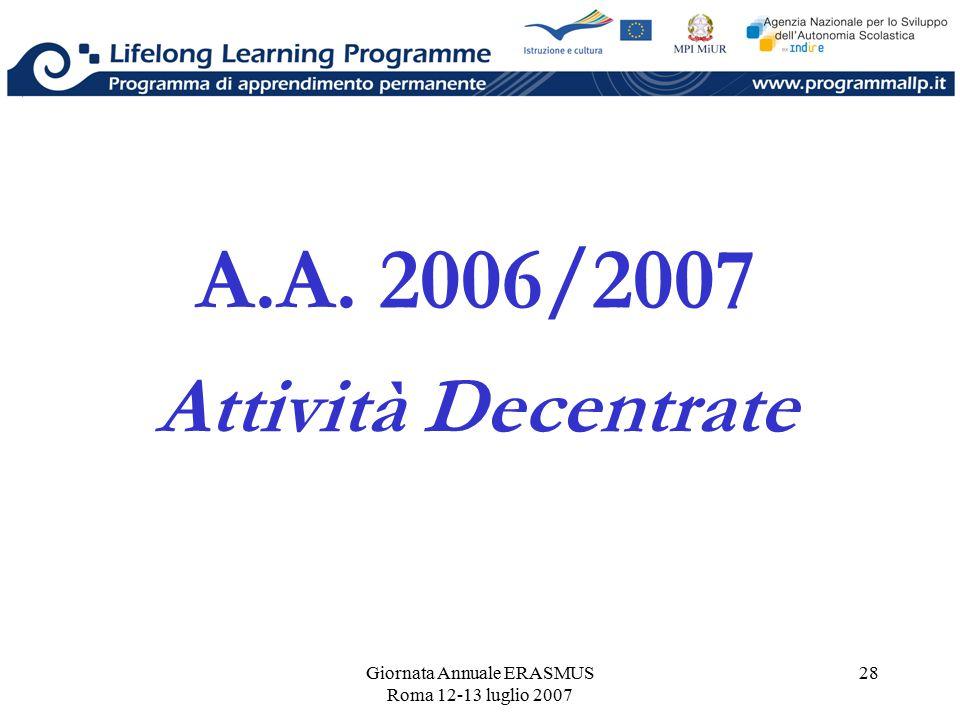 Giornata Annuale ERASMUS Roma 12-13 luglio 2007 28 A.A. 2006/2007 Attività Decentrate
