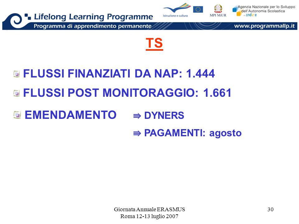 Giornata Annuale ERASMUS Roma 12-13 luglio 2007 30 TS FLUSSI FINANZIATI DA NAP: 1.444 FLUSSI POST MONITORAGGIO: 1.661 EMENDAMENTO ⇛ DYNERS ⇛ PAGAMENTI