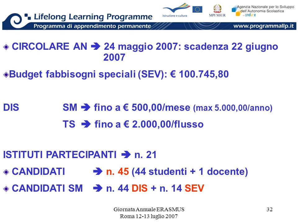 Giornata Annuale ERASMUS Roma 12-13 luglio 2007 32 CIRCOLARE AN  24 maggio 2007: scadenza 22 giugno 2007 Budget fabbisogni speciali (SEV): € 100.745,