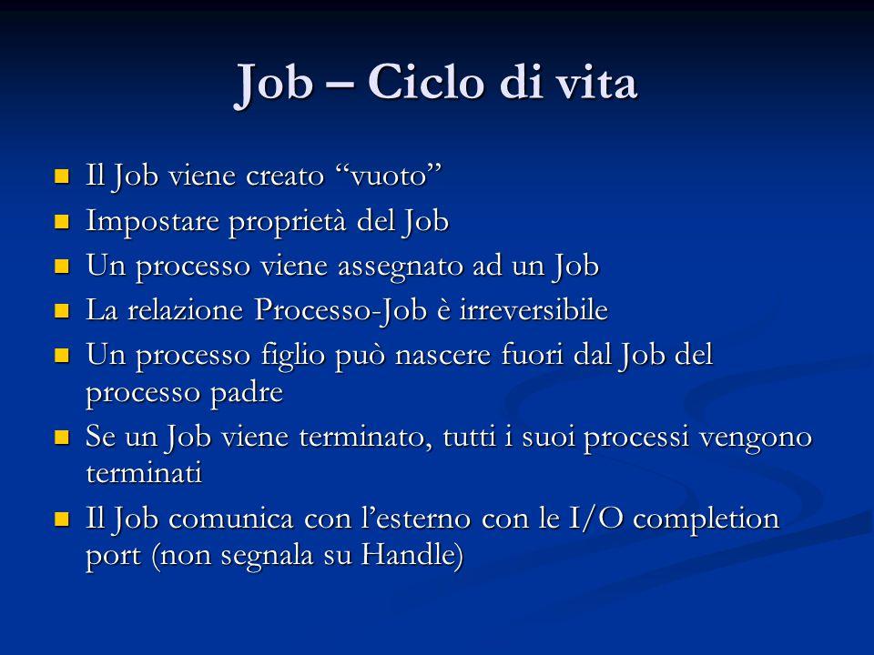"""Job – Ciclo di vita Il Job viene creato """"vuoto"""" Il Job viene creato """"vuoto"""" Impostare proprietà del Job Impostare proprietà del Job Un processo viene"""