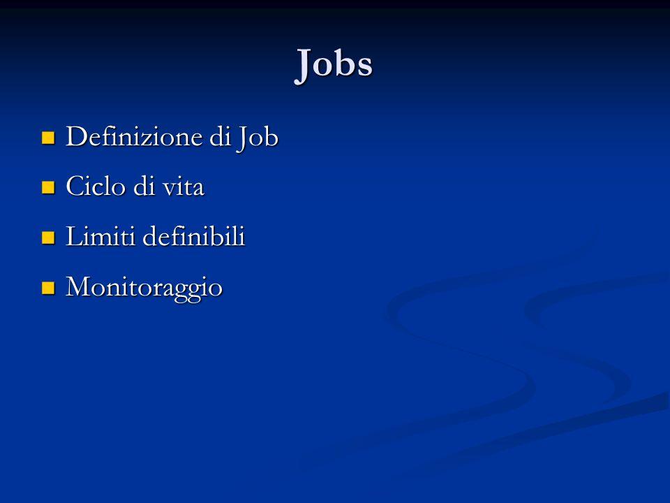 Jobs Definizione di Job Definizione di Job Ciclo di vita Ciclo di vita Limiti definibili Limiti definibili Monitoraggio Monitoraggio