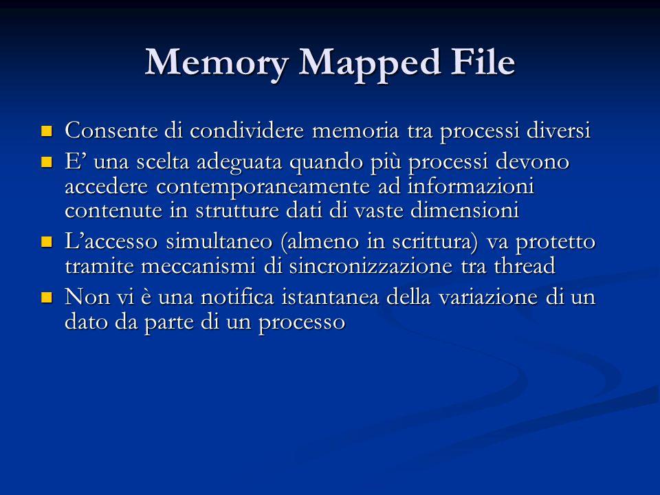 Memory Mapped File Consente di condividere memoria tra processi diversi Consente di condividere memoria tra processi diversi E' una scelta adeguata qu