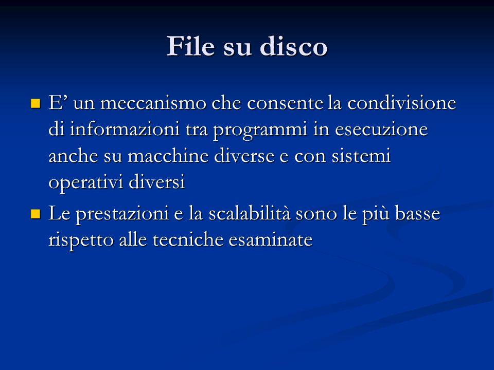 File su disco E' un meccanismo che consente la condivisione di informazioni tra programmi in esecuzione anche su macchine diverse e con sistemi operat