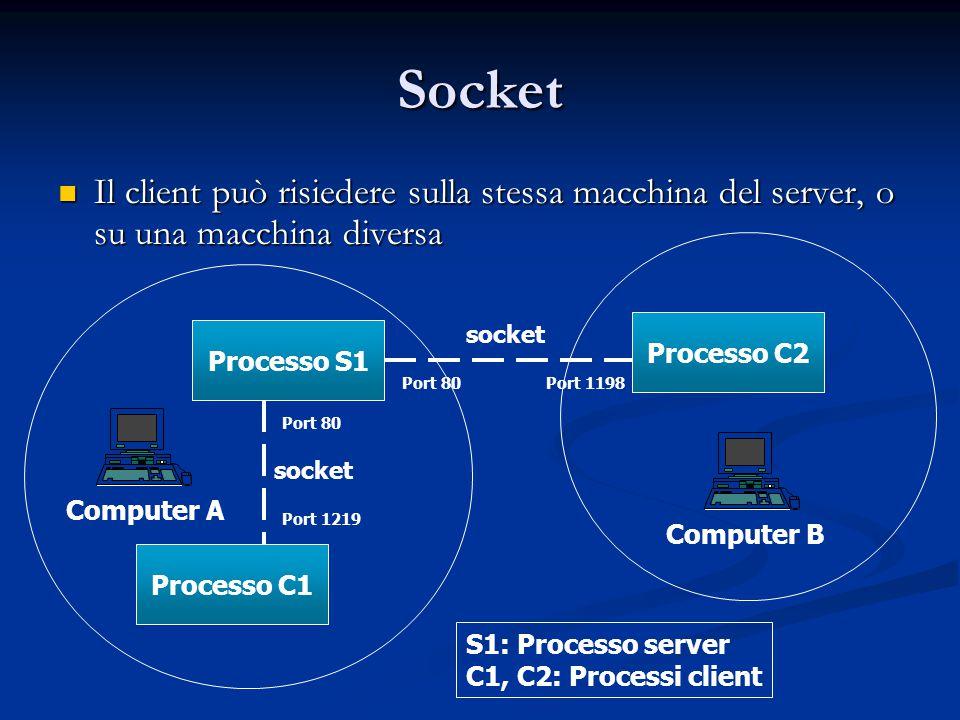 Socket Il client può risiedere sulla stessa macchina del server, o su una macchina diversa Il client può risiedere sulla stessa macchina del server, o