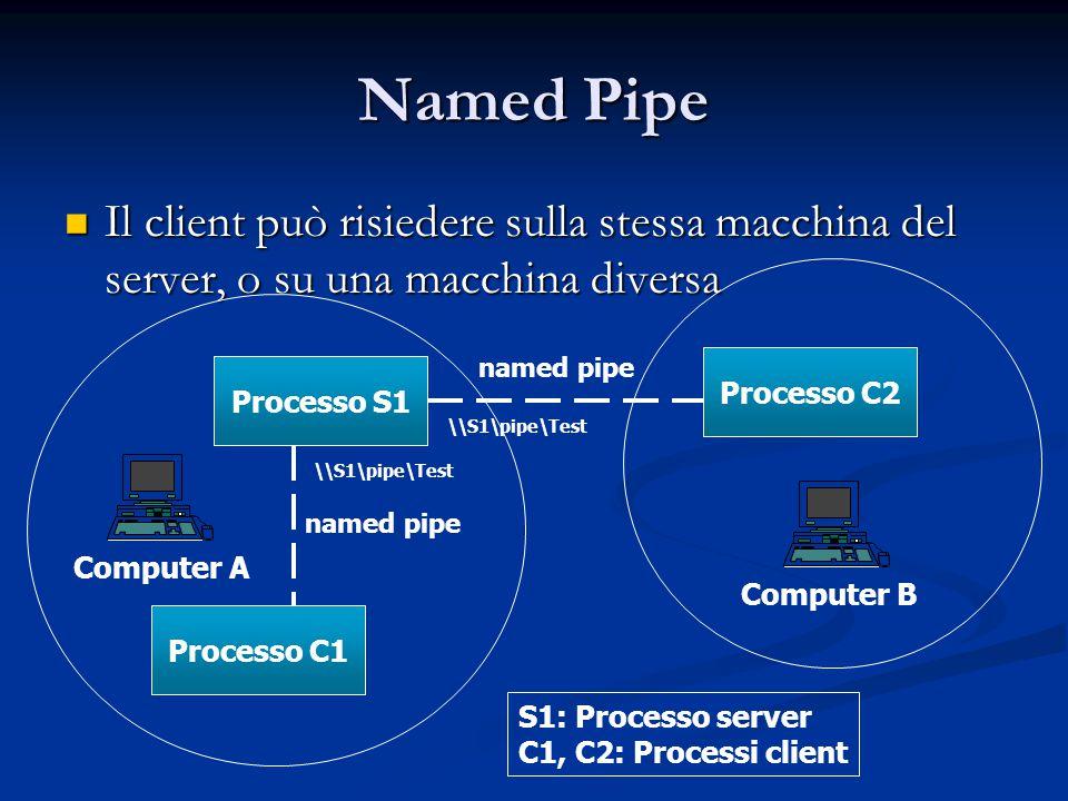 Named Pipe Il client può risiedere sulla stessa macchina del server, o su una macchina diversa Il client può risiedere sulla stessa macchina del serve