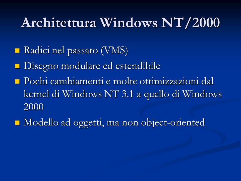 Architettura Windows NT/2000 Radici nel passato (VMS) Radici nel passato (VMS) Disegno modulare ed estendibile Disegno modulare ed estendibile Pochi c