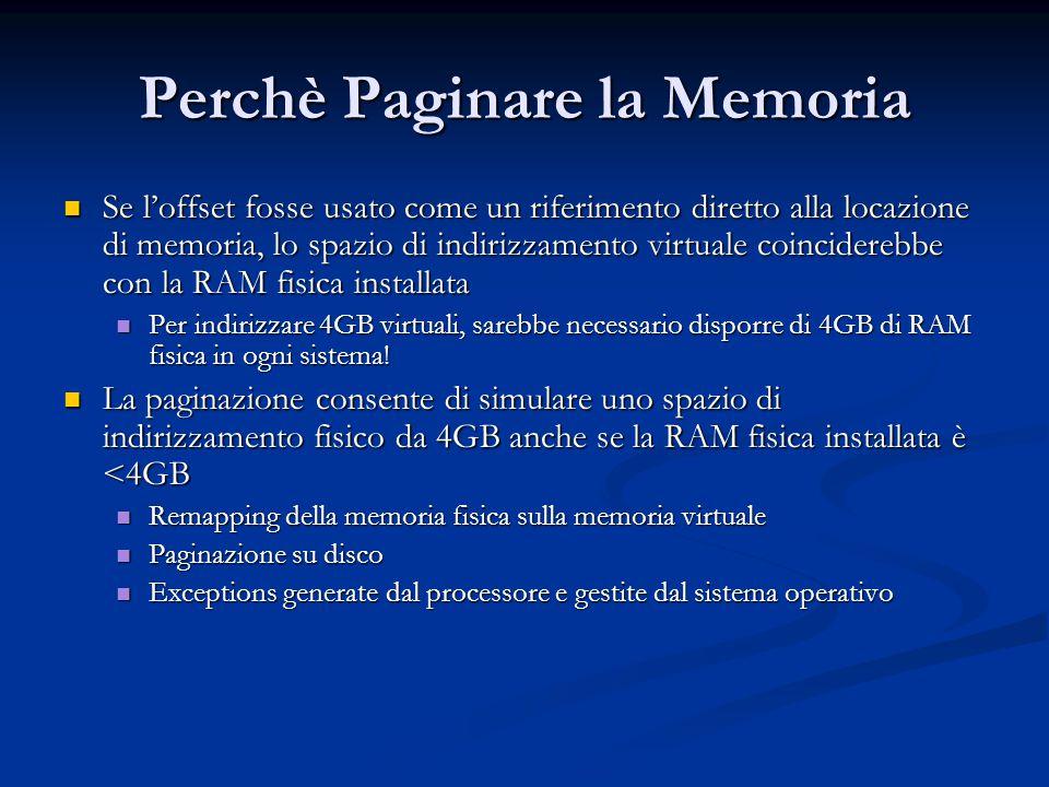 Perchè Paginare la Memoria Se l'offset fosse usato come un riferimento diretto alla locazione di memoria, lo spazio di indirizzamento virtuale coincid