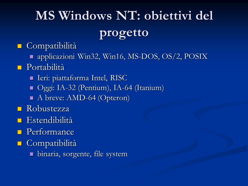 MS Windows NT: obiettivi del progetto Compatibilità Compatibilità applicazioni Win32, Win16, MS-DOS, OS/2, POSIX applicazioni Win32, Win16, MS-DOS, OS