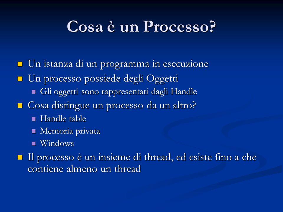 Cosa è un Processo? Un istanza di un programma in esecuzione Un istanza di un programma in esecuzione Un processo possiede degli Oggetti Un processo p