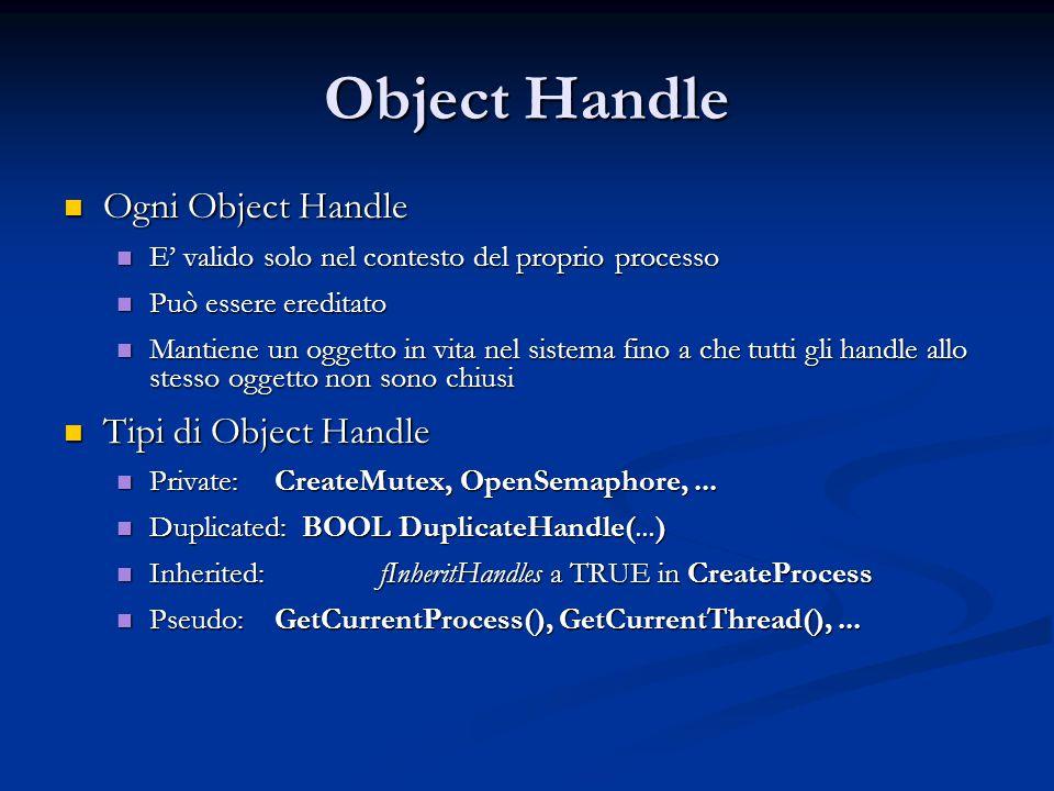 Object Handle Ogni Object Handle Ogni Object Handle E' valido solo nel contesto del proprio processo E' valido solo nel contesto del proprio processo