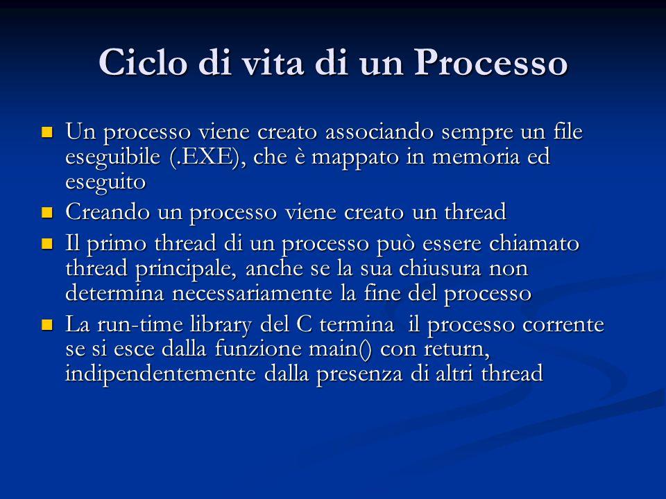 Ciclo di vita di un Processo Un processo viene creato associando sempre un file eseguibile (.EXE), che è mappato in memoria ed eseguito Un processo vi
