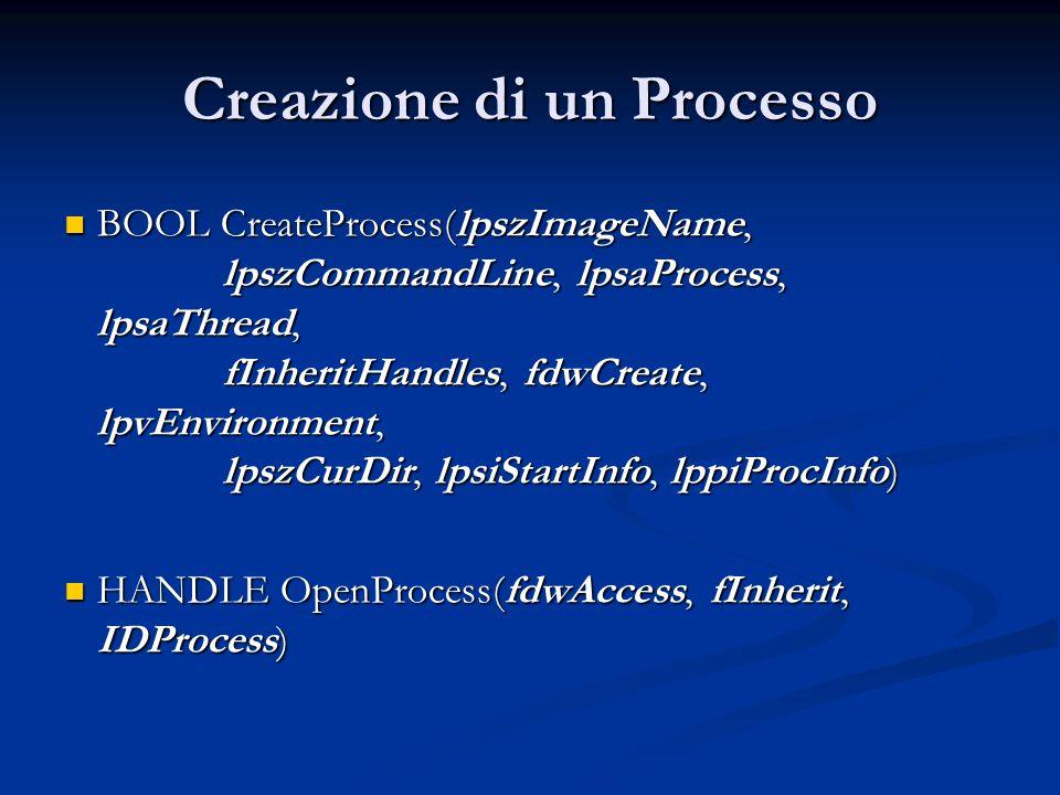 Creazione di un Processo BOOL CreateProcess(lpszImageName, lpszCommandLine, lpsaProcess, lpsaThread, fInheritHandles, fdwCreate, lpvEnvironment, lpszC