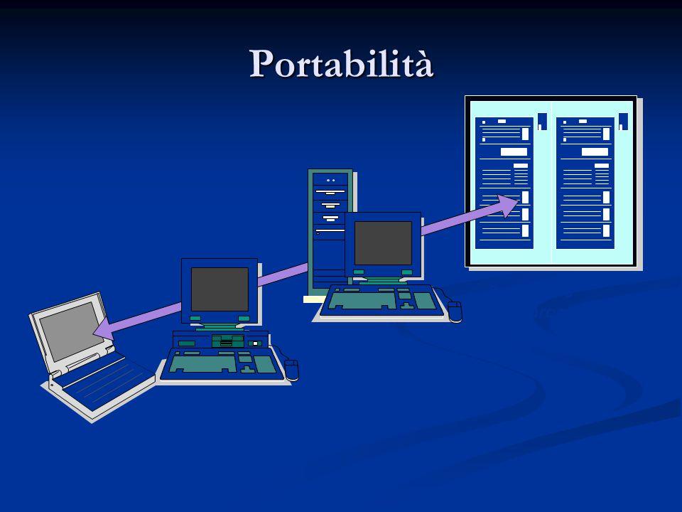 Portabilità Laptop Computer Personal Computer Server Symmetric Multiprocessors