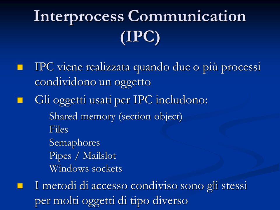 Interprocess Communication (IPC) IPC viene realizzata quando due o più processi condividono un oggetto IPC viene realizzata quando due o più processi