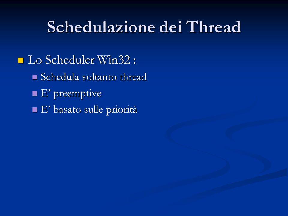Schedulazione dei Thread Lo Scheduler Win32 : Lo Scheduler Win32 : Schedula soltanto thread Schedula soltanto thread E' preemptive E' preemptive E' ba