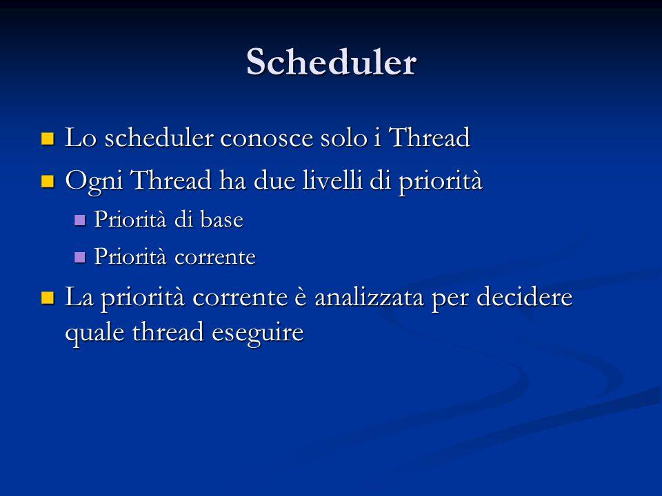 Scheduler Lo scheduler conosce solo i Thread Lo scheduler conosce solo i Thread Ogni Thread ha due livelli di priorità Ogni Thread ha due livelli di p