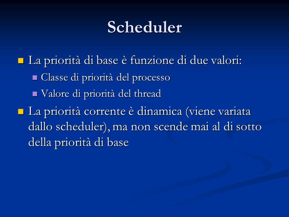 Scheduler La priorità di base è funzione di due valori: La priorità di base è funzione di due valori: Classe di priorità del processo Classe di priori