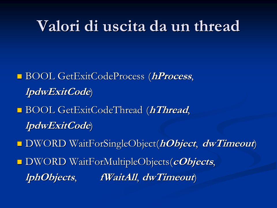 Valori di uscita da un thread BOOL GetExitCodeProcess (hProcess, lpdwExitCode) BOOL GetExitCodeProcess (hProcess, lpdwExitCode) BOOL GetExitCodeThread