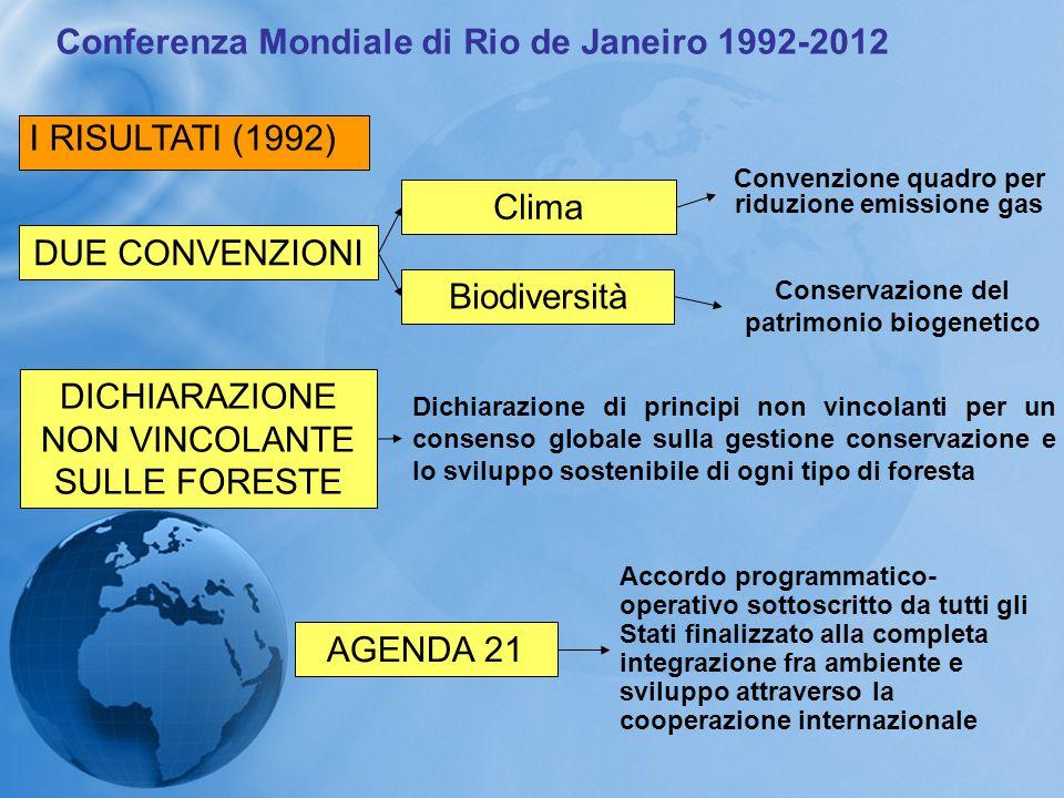 Convenzione quadro per riduzione emissione gas Conferenza Mondiale di Rio de Janeiro 1992-2012 I RISULTATI (1992) DUE CONVENZIONI Clima Biodiversità C