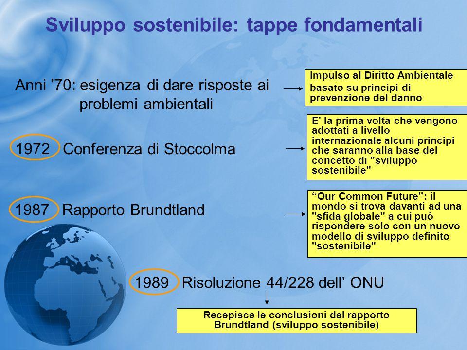 Sviluppo sostenibile: tappe fondamentali 1997 Protocollo di Kyoto Ratifica: UE + 120 paesi > 55 stati Limiti emissioni inquinanti: 44,2% < 55% Non applicato (USA 36,1% e FED Russa 17,4%) Limitativo per lo sviluppo 2002 Conferenza Johannesburg Presa d'atto di interessi contrastanti USA: no vincoli giuridici UE: impegni su questioni globali PVS: no all'ambiente in quanto freno allo sviluppo 1992 Conferenza di Rio de Janeiro Avvia una nuova fase di sviluppo sostenibile cercando di: -conciliare sviluppo economico e tutela ambientale -stimolare cooperazione internazionale per soluzione problemi ambientali globali (clima, biodiversità, deforestazione)