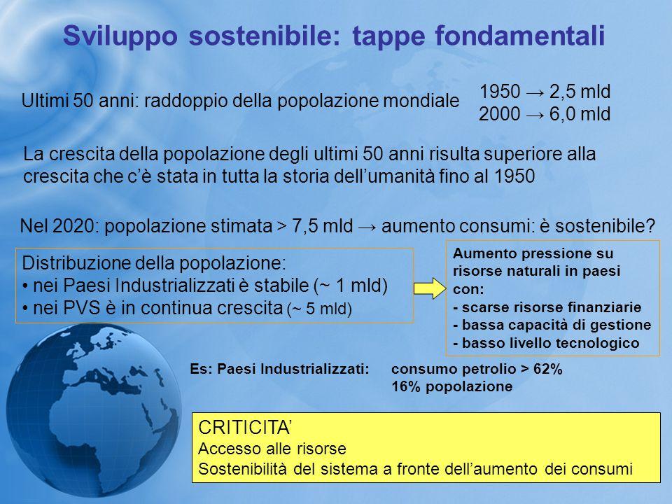 Sviluppo sostenibile: tappe fondamentali Ultimi 50 anni: raddoppio della popolazione mondiale 1950 → 2,5 mld 2000 → 6,0 mld La crescita della popolazi