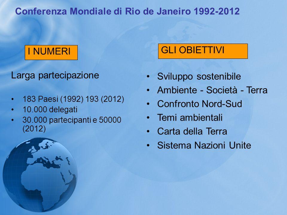 I NUMERI Sviluppo sostenibile Ambiente - Società - Terra Confronto Nord-Sud Temi ambientali Carta della Terra Sistema Nazioni Unite Conferenza Mondial