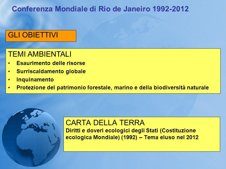 Conferenza Mondiale di Rio de Janeiro 1992-2012 I RISULTATI DICHIARAZIONE DI RIO Codice di comportamento etico-ambientale non vincolante, basato su 27 principi generali (1992) – 283 punti Il futuro che vogliamo (2012) DUE CONVENZIONI (1992) Clima Biodiversità DICHIARAZIONE NON VINCOLANTE SULLE FORESTE (1992) AGENDA 21 (1992)