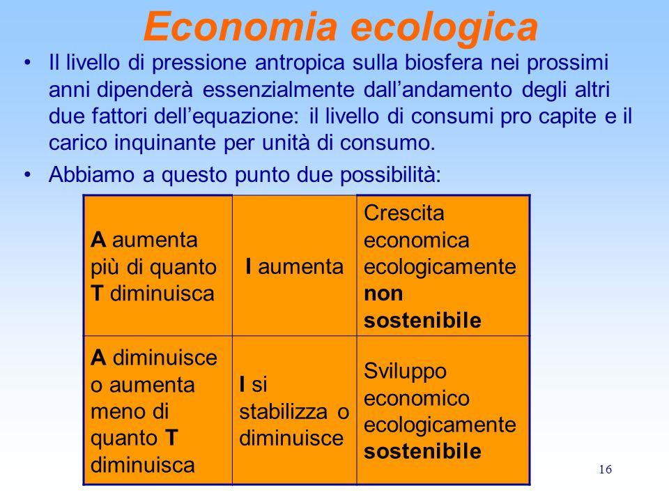 16 Economia ecologica Il livello di pressione antropica sulla biosfera nei prossimi anni dipenderà essenzialmente dall'andamento degli altri due fattori dell'equazione: il livello di consumi pro capite e il carico inquinante per unità di consumo.