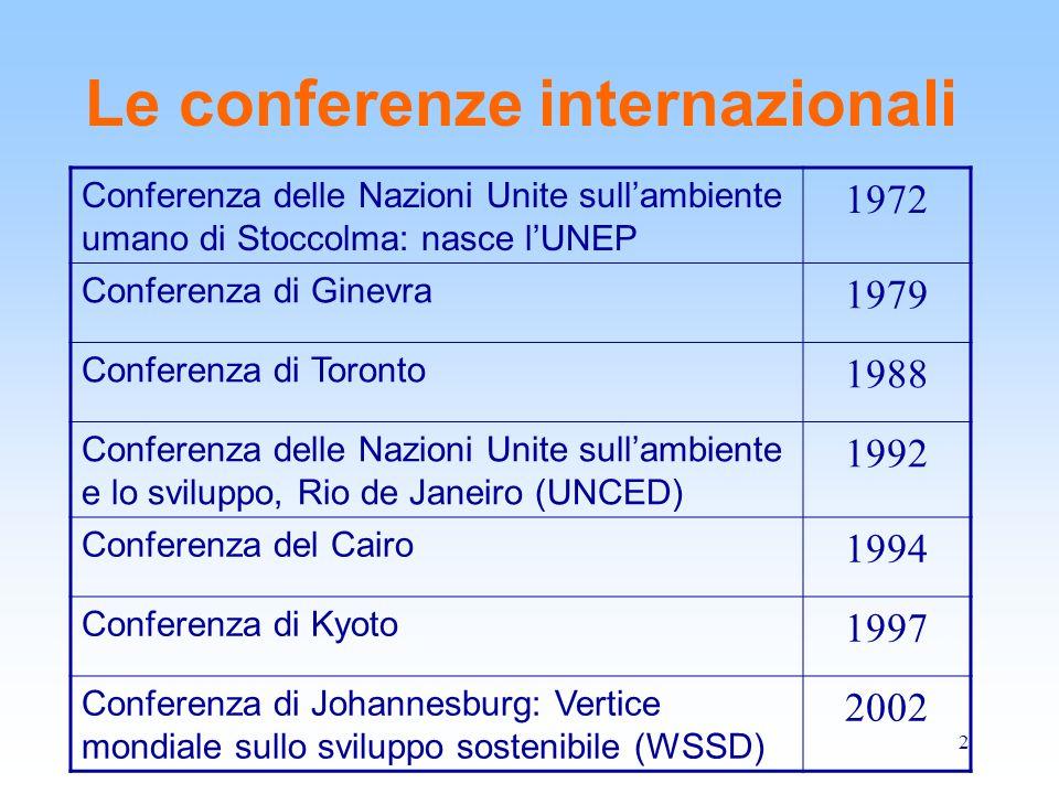 2 Le conferenze internazionali Conferenza delle Nazioni Unite sull'ambiente umano di Stoccolma: nasce l'UNEP 1972 Conferenza di Ginevra 1979 Conferenza di Toronto 1988 Conferenza delle Nazioni Unite sull'ambiente e lo sviluppo, Rio de Janeiro (UNCED) 1992 Conferenza del Cairo 1994 Conferenza di Kyoto 1997 Conferenza di Johannesburg: Vertice mondiale sullo sviluppo sostenibile (WSSD) 2002