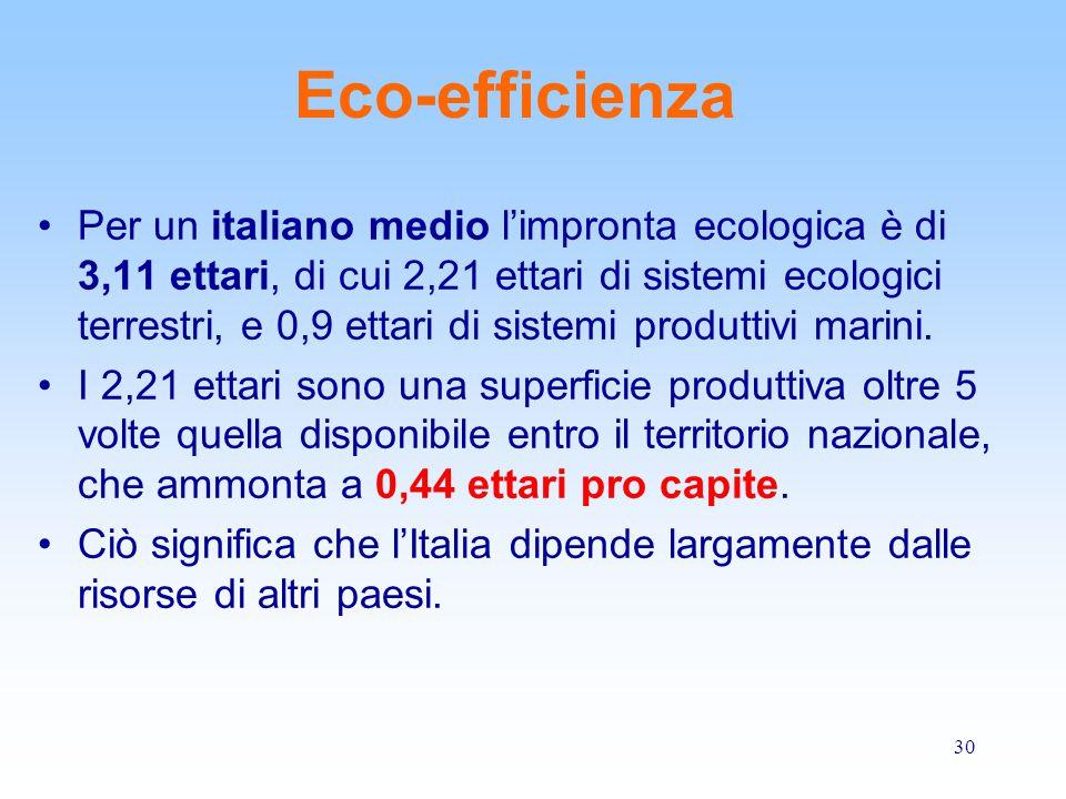 30 Eco-efficienza Per un italiano medio l'impronta ecologica è di 3,11 ettari, di cui 2,21 ettari di sistemi ecologici terrestri, e 0,9 ettari di sistemi produttivi marini.