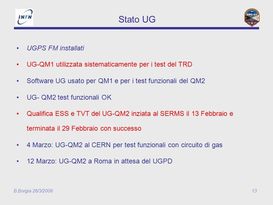 B.Borgia 26/3/200813 Stato UG UGPS FM installati UG-QM1 utilizzata sistematicamente per i test del TRD Software UG usato per QM1 e per i test funziona