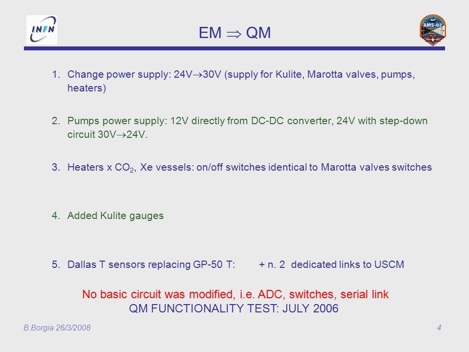 B.Borgia 26/3/20085 Componenti TIM January 2007: Siedenburg presentò una lista di circa 15 componenti che secondo lui non erano approvati dalla collaborazione.