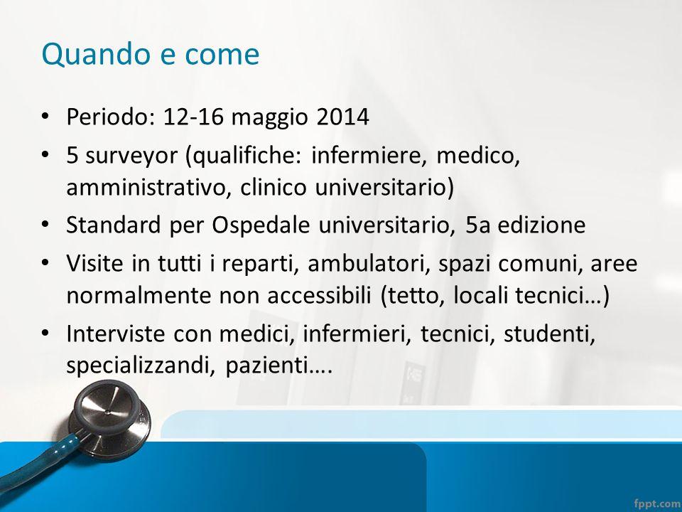 Quando e come Periodo: 12-16 maggio 2014 5 surveyor (qualifiche: infermiere, medico, amministrativo, clinico universitario) Standard per Ospedale univ
