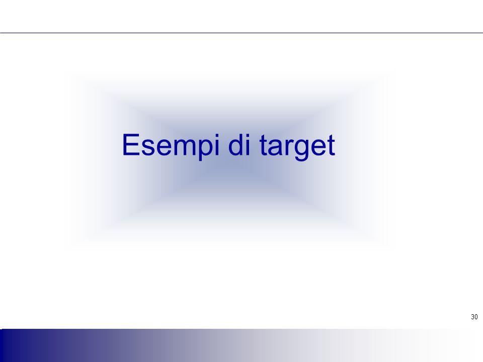 30 Esempi di target