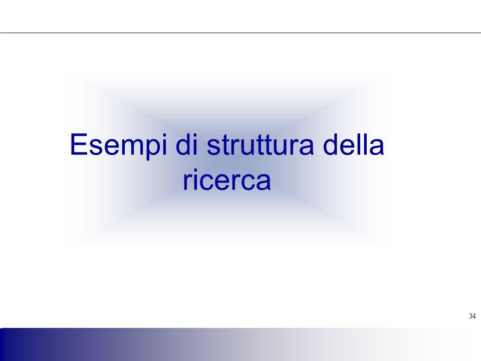 34 Esempi di struttura della ricerca