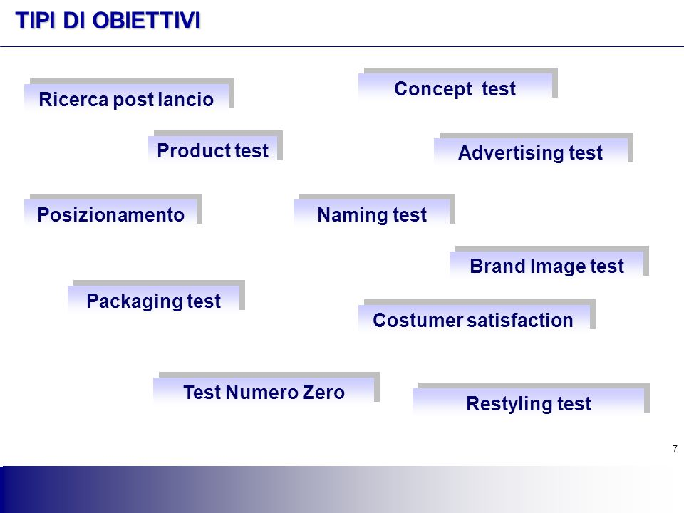 7 7 TIPI DI OBIETTIVI Product test Advertising test Posizionamento Costumer satisfaction Packaging test Test Numero Zero Naming test Concept test Rest