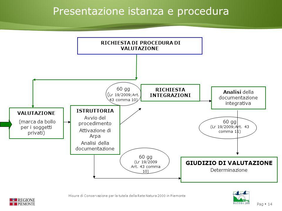 Pag  14 Misure di Conservazione per la tutela della Rete Natura 2000 in Piemonte Presentazione istanza e procedura RICHIESTA DI PROCEDURA DI VALUTAZI