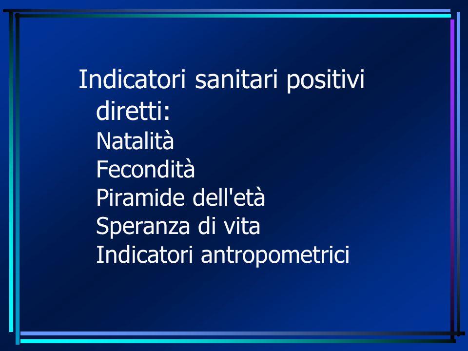 Indicatori sanitari positivi diretti: Natalità Fecondità Piramide dell'età Speranza di vita Indicatori antropometrici