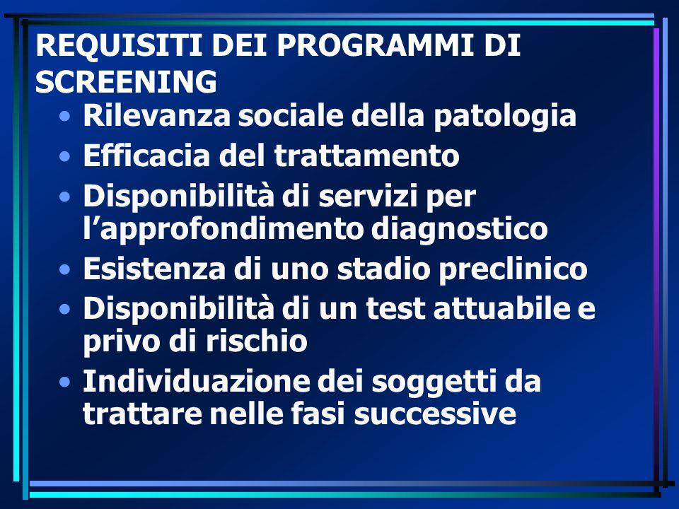 REQUISITI DEI PROGRAMMI DI SCREENING Rilevanza sociale della patologia Efficacia del trattamento Disponibilità di servizi per l'approfondimento diagno