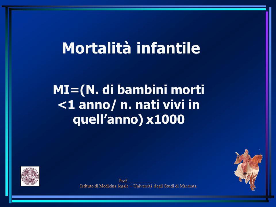 Prof. ………………. Istituto di Medicina legale – Università degli Studi di Macerata Mortalità infantile MI=(N. di bambini morti <1 anno/ n. nati vivi in qu