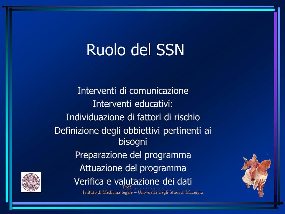 Prof. ………………. Istituto di Medicina legale – Università degli Studi di Macerata Ruolo del SSN Interventi di comunicazione Interventi educativi: Individ