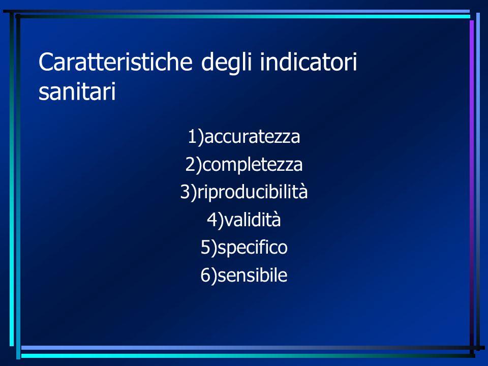 Caratteristiche degli indicatori sanitari 1)accuratezza 2)completezza 3)riproducibilità 4)validità 5)specifico 6)sensibile