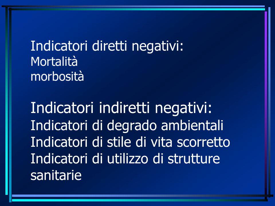 Indicatori diretti negativi: Mortalità morbosità Indicatori indiretti negativi: Indicatori di degrado ambientali Indicatori di stile di vita scorretto