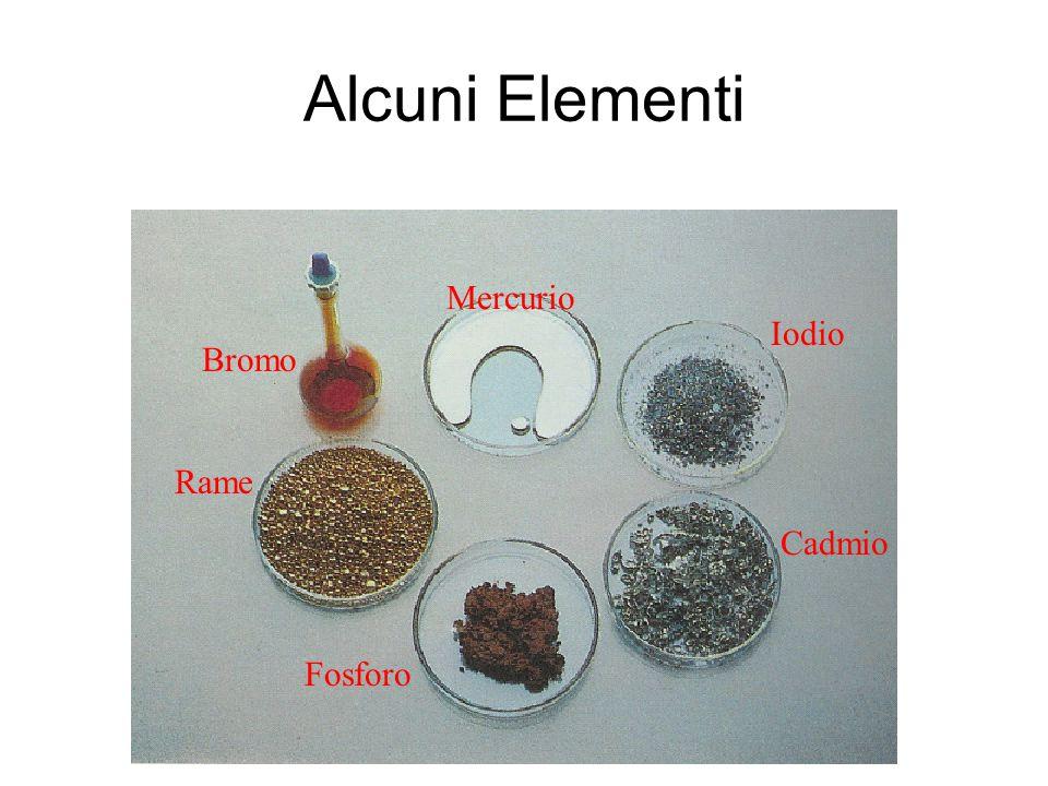 Alcuni Elementi Bromo Mercurio Rame Fosforo Iodio Cadmio